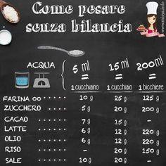 #cook #cucina #pesare #senza #bilancia #cucchiaio #cucchiaino #bicchiere #farina #zucchero #cacao #latte #olio #riso #sale