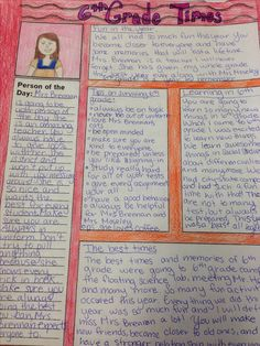 End of the year activity: I created a basic newspaper template and then had my students write mini-articles on what the fifth graders can expect when they come to sixth grade next year. Students wrote a brief bio on about the teacher and then articles about tips to surviving sixth grade, favorite memories, sixth grade camp, etc. We then passed them along to the fifth graders so they could read them and get an idea for what sixth grade is about. This was a really fun activity!