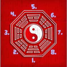 blanco Feng Shui, Chicago Cubs Logo, Symbols, Letters, Dalai Lama, Zen, Ideas, Household Tips, Handmade Home Decor