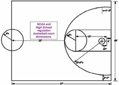 Basketball court dimensions so you can make your own at for How to build your own basketball court
