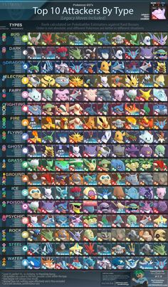 Countering the Snorlax female GO Rocket grunt : TheSilphRoad - Pokemon Pokemon Go Cards, Pokemon Go List, Pokemon Tips, O Pokemon, Pokemon Fusion, Pikachu, Pokemom Go, Pokemon Stadium, Pokemon Photo