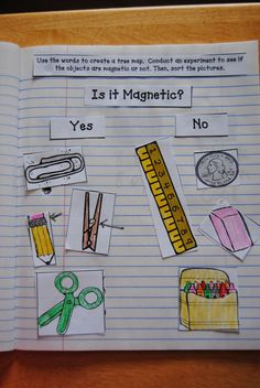 Ideas for teaching about magnets