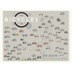 EVOLUTION OF BICYCLES POP CHART | poster, graphic design, bikes | UncommonGoods