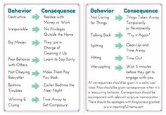 Behavior Consequences, Kids Behavior, Behavior Plans, Regras Super Nanny, Parenting Advice, Kids And Parenting, Parenting Quotes, Natural Parenting, Parenting Classes