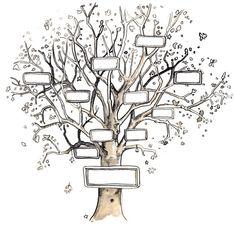 Family Tree Card  My Creations    Family Trees
