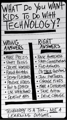 8 Things Kids should Be Able to Do with Technology ~ Educational Technology and Mobile Learning