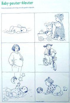 Logische reeks baby-peuter-kleuter