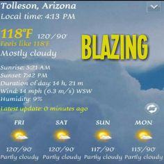 Arizona summer forecast!
