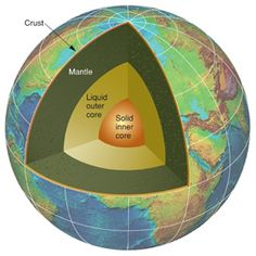Although we crust-dwellers walk on nice cool ground, underneath our feet the Earth is a pretty hot place. Enough heat emanates from the planet's interior to make 200 cups of piping hot coffee per hour for each of Earth's 6.2 billion inhabitants, says Chris Marone, Penn State professor of geosciences. At the very center, it is believed temperatures exceed 11,000 degrees Fahrenheit, hotter than the surface of the sun.