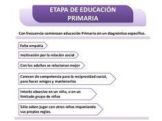 <<<<<<<< ETAPA DE EDUCACIÓN PRIMARIA Con frecuencia comienzan educación Primaria sin un diagnóstico específico. motivación...