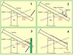 Réaliser un débord de toit