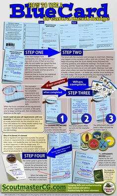 """Theofficialname for the blue card is """"Application for Merit Badge"""" and it consists of three three parts. The approving counselor keeps onein case questions are raised later.  The applicant submits one part to his unit leader and keeps the other for his personal records."""