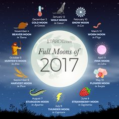 Look forward to the Full Moons of 2017!