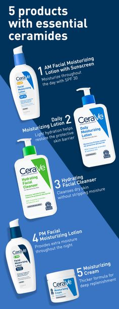 Ceramides may be new on your skincare radar, but they are essential to your skin's function and health. CeraVe contains the three essential ceramides healthy skin needs, supplementing your body's natural ceramides to create a moisturized, supple, and protective skin barrier. Build your CeraVe routine today.