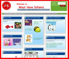 West Hove Infant's Life site includes an excellent ICT ideas page including control and programming ideas that would be useful for the proposed new computing curriculum at KS1