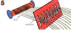 Cómo hacer un telar - 10 pasos (con imágenes) - unComo Tablet Weaving, Inkle Weaving, Weaving Patterns, Crochet Patterns, Textiles, Cardboard Paper, Tear, Tapestry Weaving, Teaching Science