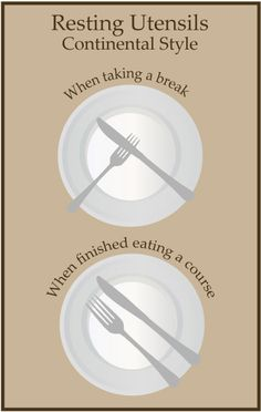 How do you leave your knife and fork on your plate when taking a break or are finished eating?  Check you this resting utensil etiquette diagram!