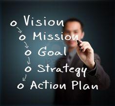 14228380-zakenman-schriftelijk-business-concept-visie--missie--doel--strategie--actieplan.jpg 400×370 pixels