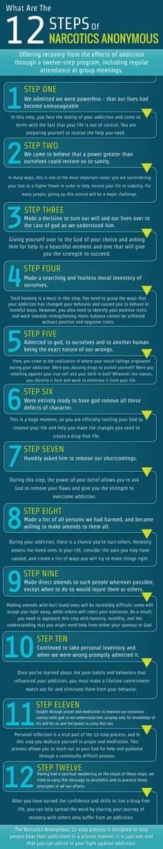 What Are The Twelve Steps of Narcotics Anonymous Infographic