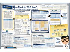 Free Fluke Networks 802.11ac Poster-fill out the form to get a Free Fluke Networks 802.11ac Poster. Company name required