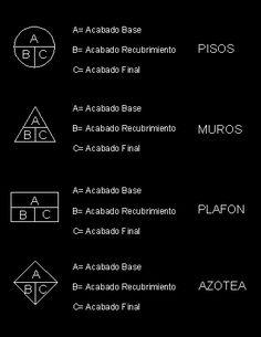 imagen Planos de Simbologia acabados en DWG AUTOCAD, Varios - Símbolos