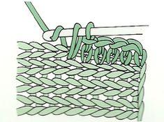 Bord crochet 2 pour finir bordure en maille serrée  au crochet pour finir un tricot
