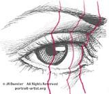 Drawing the eyes - drawing lesson. portrait tutorial