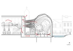 Image 8 of 11 from gallery of Bombay Sapphire Distillery / Heatherwick Studio. Secton