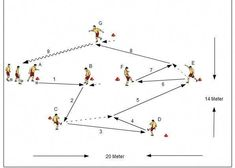 Learning To Play Football? Do you want to become a standout on your football team? This article is here to discuss some great strategies and tips for taking a better approach to your Soccer Drills For Kids, Soccer Practice, Soccer Skills, Soccer Tips, Best Football Players, Soccer Players, Football Soccer, Soccer Ball, Football Training Drills
