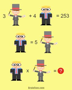 Brain teaser - Number And Math Puzzle - Math equation with answer - A magician a guy with glasses. Please solve this as each of these guys represent a positive number. It's up to you, go solve this :)