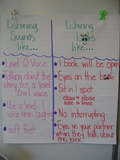 Anchor chart...Brigid's Daily Lesson Log: Interrupting Chicken and Listening Ears= Reading to Someone