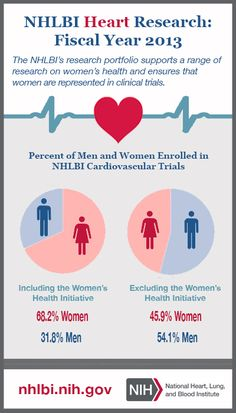 Cardiovascular Health Study (CHS) | National Heart, Lung ...