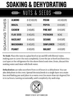 Soaking & Dehydrating Nuts & Seeds. Why, how-to, soaking times and nut butter recipes // Tasty Yummies