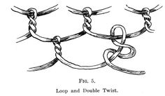 Journal of the Polynesian Society: Australian Netting And Basketry Techniques, By D. S. Davidson, P 257-299
