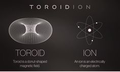Our name is derived from TOROID and ION, both essential elements of the new electric powertrain. Toroid is a donut-shaped magnetic field. An ion is an electrically charged atom. Donut Shape, Magnetic Field, Essential Elements, Sacred Geometry, Cosmic, Electric, Names, Donuts