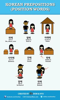 Korean Language Infographics – Page 17 – Learn Basic Korean Vocabulary & Phrases with Dom & Hyo Learn Basic Korean, How To Speak Korean, Korean Words Learning, Korean Language Learning, Learn Hangul, Korean Writing, Korean Phrases, Korean Alphabet, Korean Lessons
