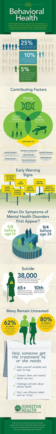 Behavioral and mental health infographic