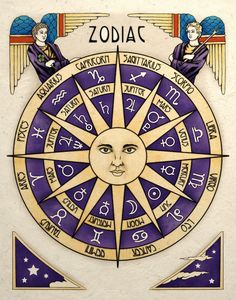 Celestial Sun Zodiac And Ruling Planets Astrology by TigerHouseArt, $14.00