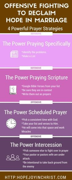 Offensive Fighting That Will Reclaim Hope in Marriage PinIt (Christian Marriage, Biblical Wifehood (Reclaiming Hope & Joy in your Marriage)) (scheduled via http://www.tailwindapp.com?utm_source=pinterest&utm_medium=twpin)