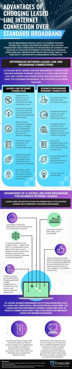 Leased Line Provider, offering High-Speed Business Internet Access and National MPLS.