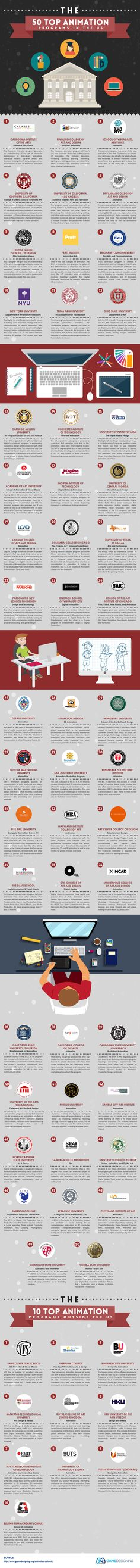 The team at GameDesigning.org has collected and the ranked the very best schools for aspiring animators to get their start. The 50 US based programs listed offer the very best professors, hands-on training, job placement, and salary expectations. #infographic