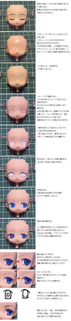 Custom nendoroid eye