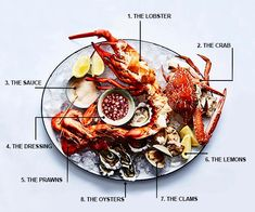 This is no time for half-measures. A serious seafood platter doesn't necessarily call for vast variety but demands generosity. We show you how so you can be sure to impress guests, every time. Fish Recipes, Seafood Recipes, Appetizer Recipes, Cooking Recipes, Fish Platter, Seafood Platter, Seafood Buffet, Seafood Dinner, Seafood Tower