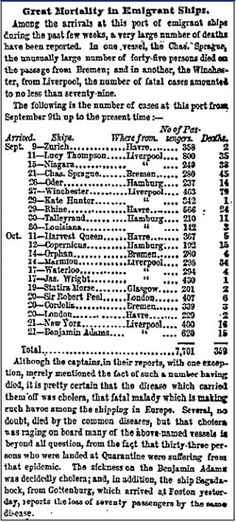 "Shipping news reporting cholera on passenger ships, published in the Weekly Herald newspaper (Albany, New York), 29 October 1853. Read more on the GenealogyBank blog: ""Ship Records for Genealogy: Newspapers & Passenger Lists."" http://blog.genealogybank.com/ship-records-for-genealogy-newspapers-passenger-lists.html"