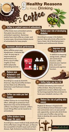 Nine reasons why it's healthy to drink coffee ☕️ Coffee infographic about coffee benefits, coffee facts and all about coffee Whisky, Café Chocolate, Coffee Facts, Tomato Nutrition, Food Nutrition, Coffee Benefits, Benifits Of Coffee, Matcha Benefits, Matcha Green Tea