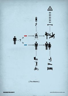 These Pictograms Break Down The Plots Of Movies In No Time At All #Matrix