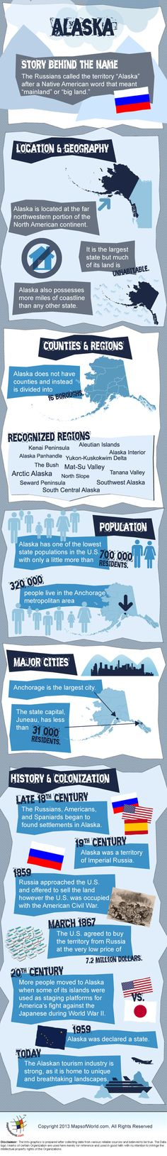 Infographic of Alaska Facts | USA Facts