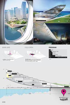 Read more: http://www.arch2o.com/portfolio/landmark-miami-design-competition-winners-announced/