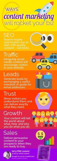 """Small business marketing tips: Are you hearing """"content marketing"""" everywhere and wondering what the fuss is about? Click to blog to learn why you need content marketing, and get 5 FREE lessons by email!"""