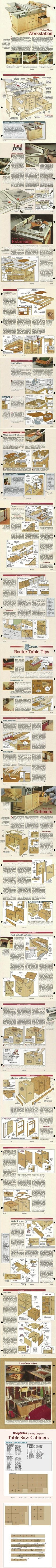 Table Saws, Miter Saws And Woodworking Jigs ShopNotes Magazine Table Saw Workstation: